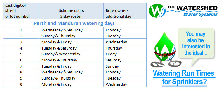WATERING DAY ROSTER PERTH and MANDURAH