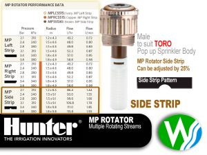 MP Rotator Male Side Strip